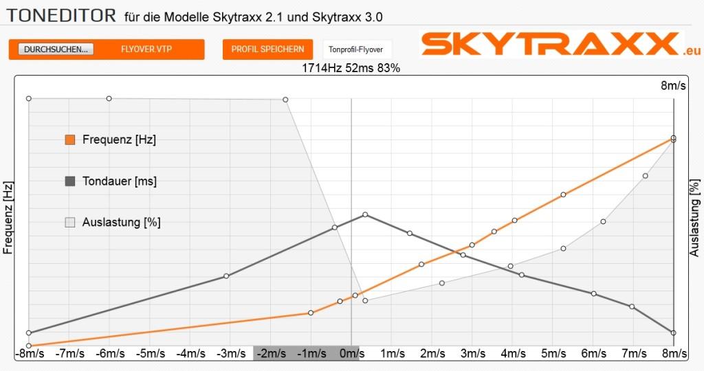 skytraxx-tongenerator